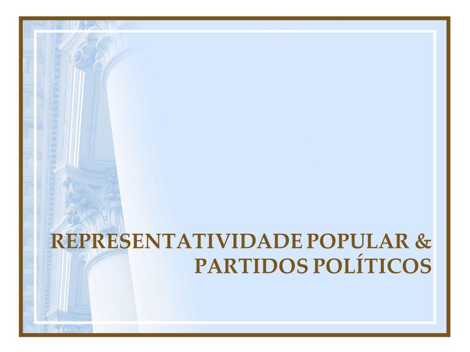 Representatividade popular & partidos políticos