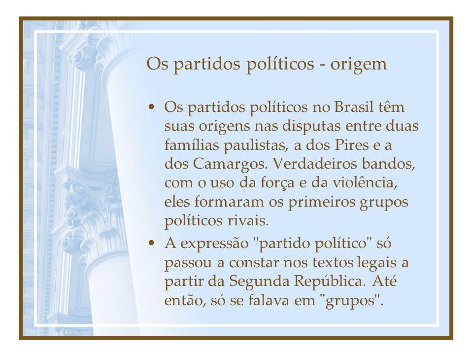 Os partidos políticos - origem