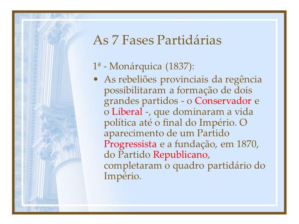 As 7 Fases Partidárias 1ª - Monárquica (1837):