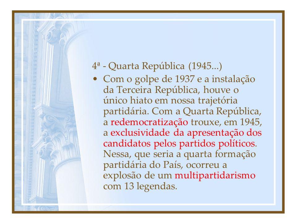 4ª - Quarta República (1945...)