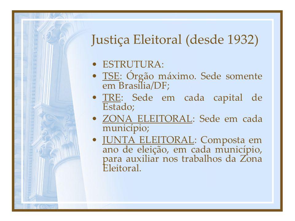 Justiça Eleitoral (desde 1932)