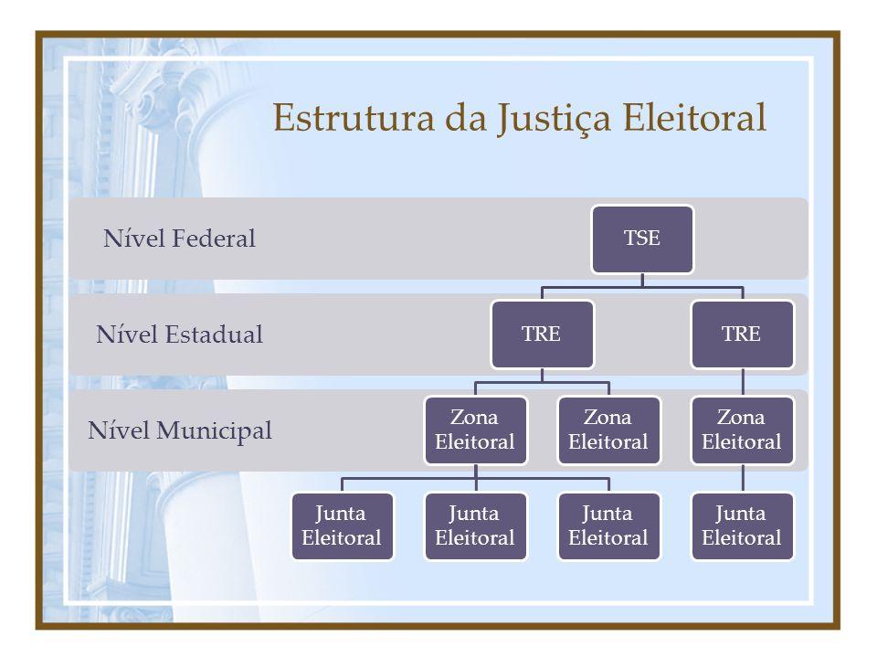 Estrutura da Justiça Eleitoral