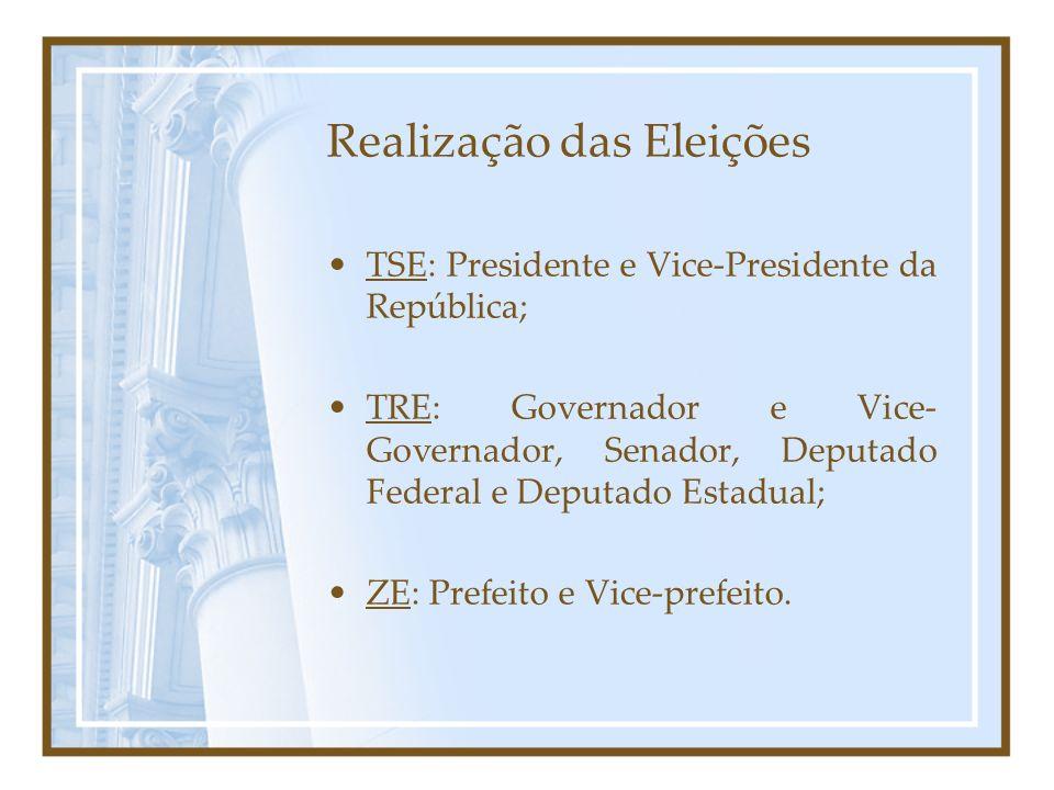 Realização das Eleições