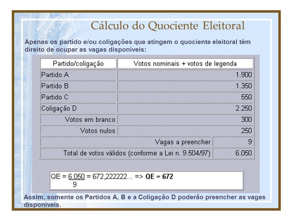 Cálculo do Quociente Eleitoral