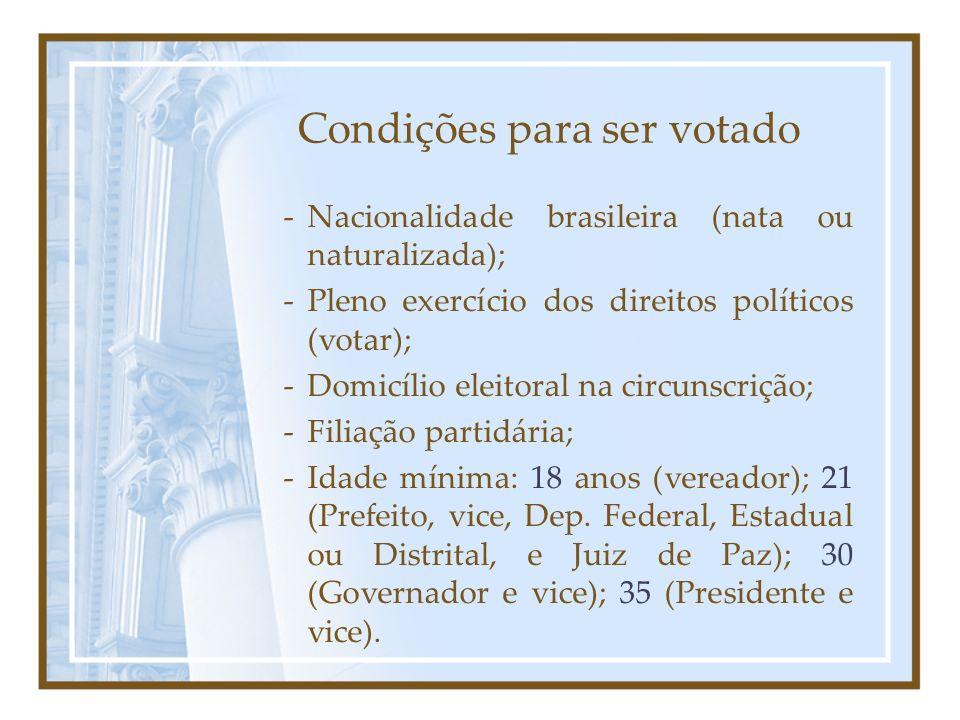 Condições para ser votado