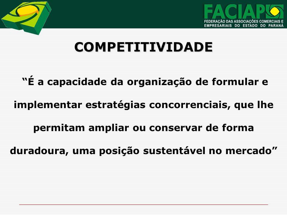 COMPETITIVIDADE É a capacidade da organização de formular e