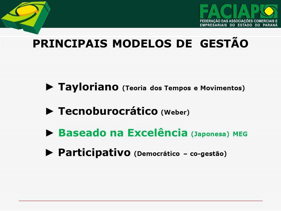 PRINCIPAIS MODELOS DE GESTÃO