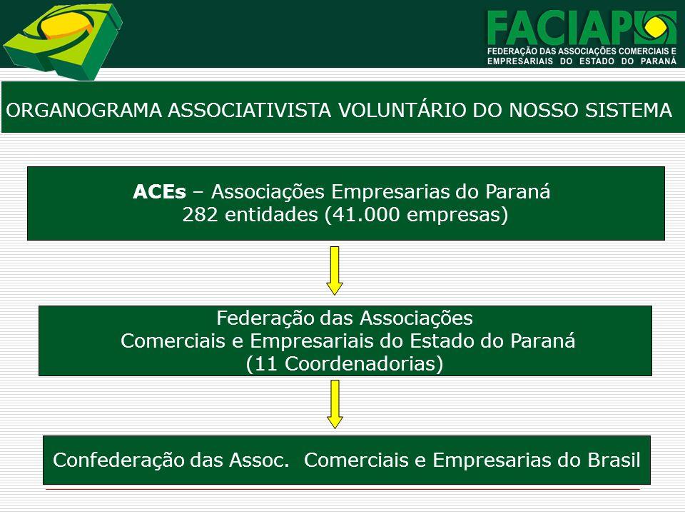 ORGANOGRAMA ASSOCIATIVISTA VOLUNTÁRIO DO NOSSO SISTEMA