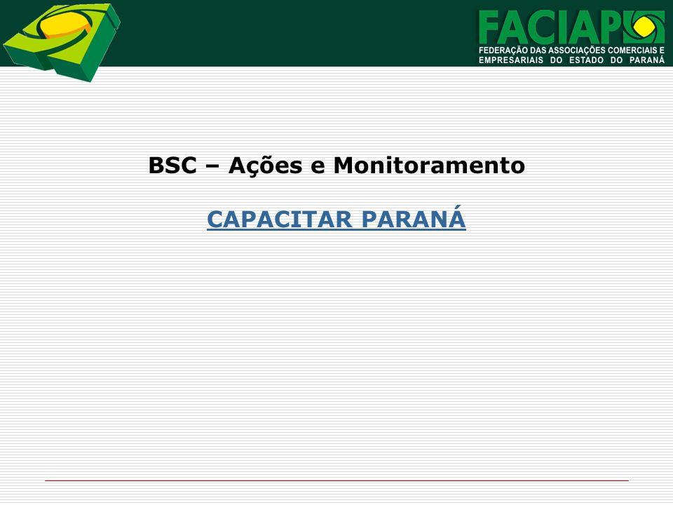 BSC – Ações e Monitoramento