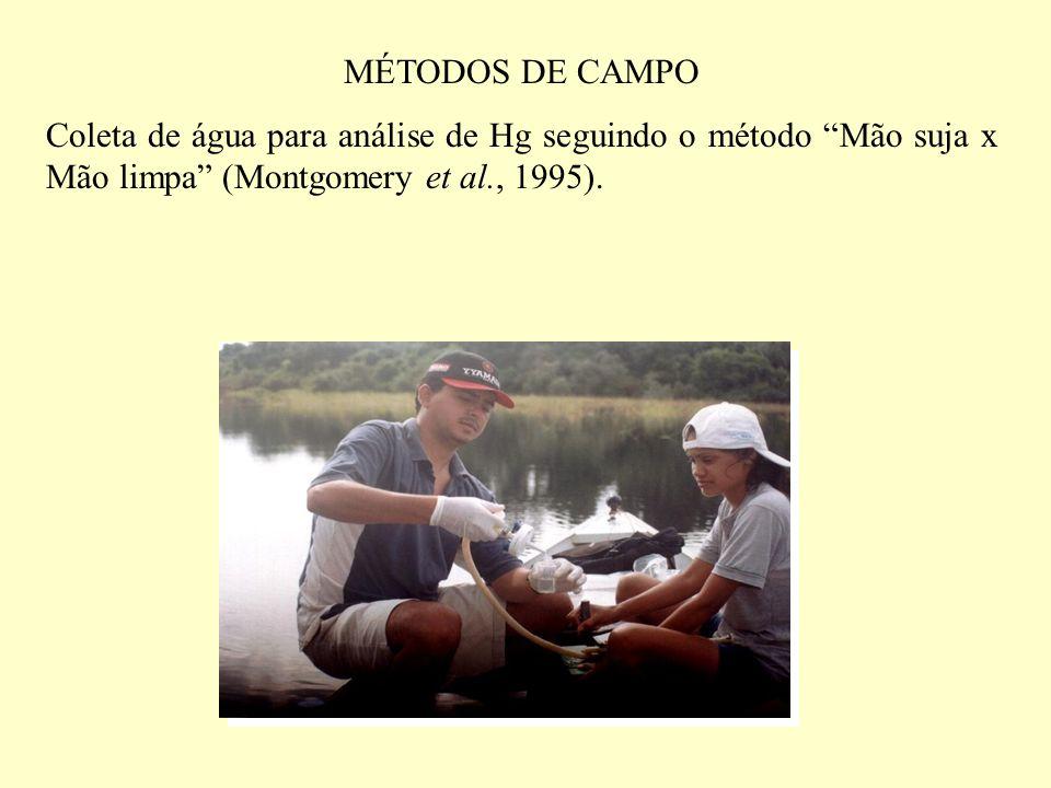 MÉTODOS DE CAMPOColeta de água para análise de Hg seguindo o método Mão suja x Mão limpa (Montgomery et al., 1995).
