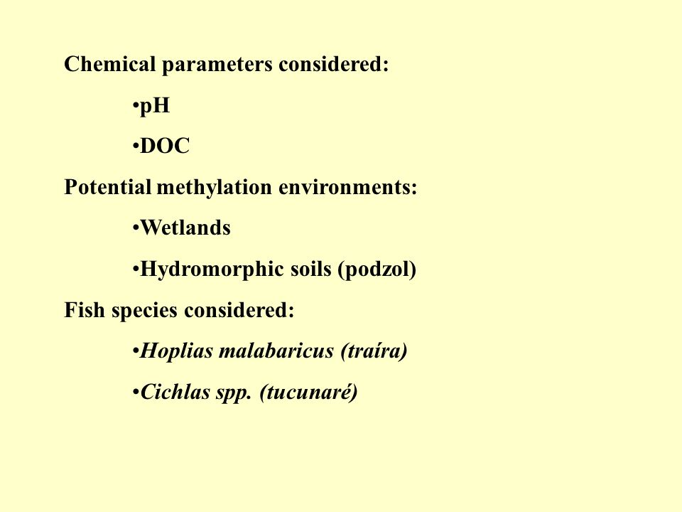 Chemical parameters considered:
