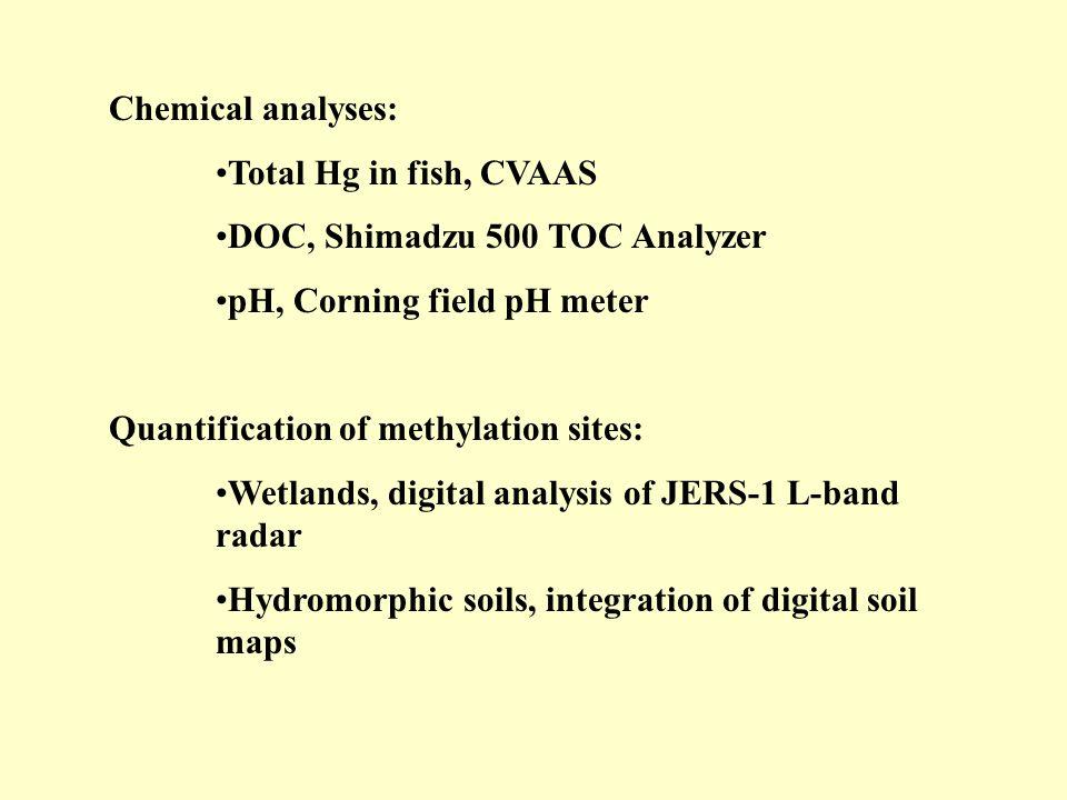 Chemical analyses:Total Hg in fish, CVAAS. DOC, Shimadzu 500 TOC Analyzer. pH, Corning field pH meter.