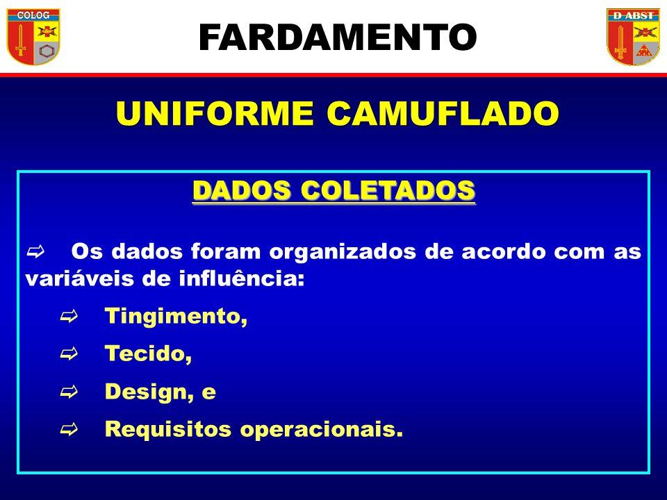 FARDAMENTO UNIFORME CAMUFLADO DADOS COLETADOS