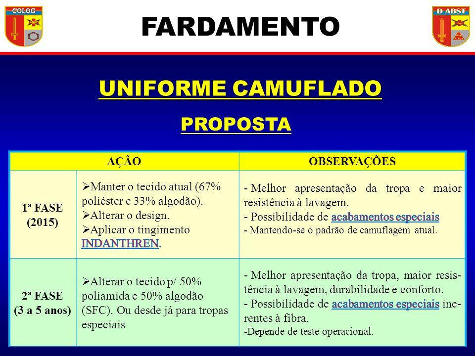 FARDAMENTO UNIFORME CAMUFLADO PROPOSTA AÇÃO OBSERVAÇÕES 1ª FASE (2015)