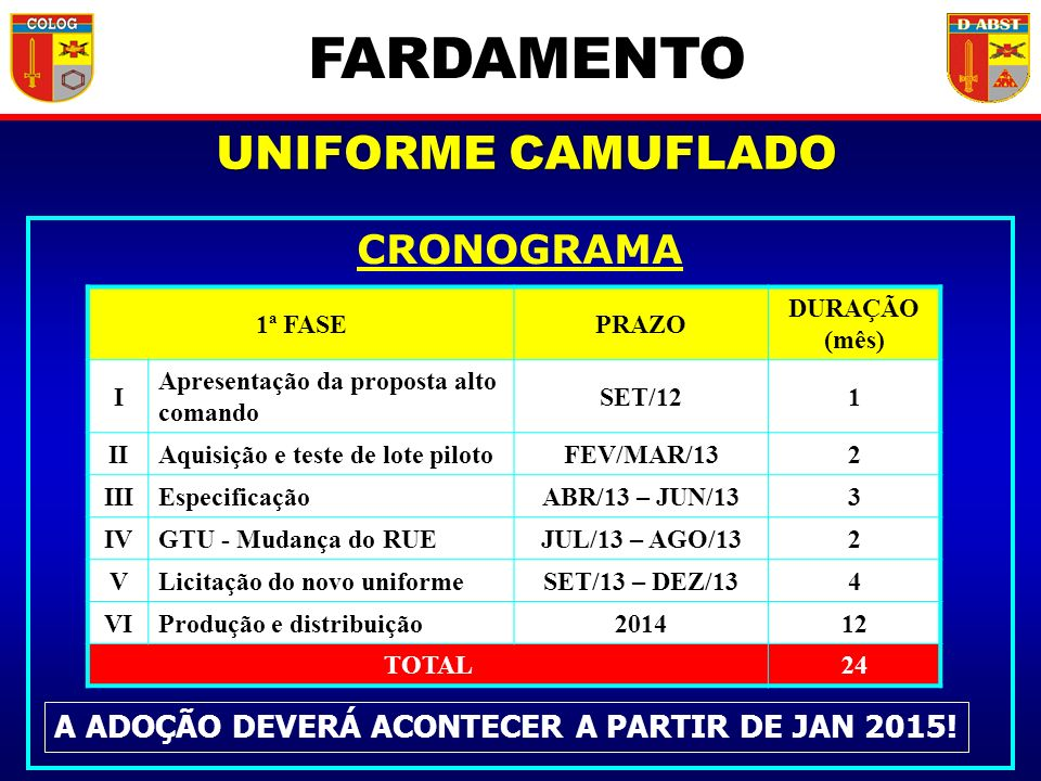 FARDAMENTO UNIFORME CAMUFLADO CRONOGRAMA