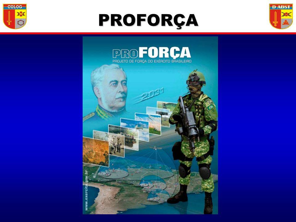 PROFORÇA