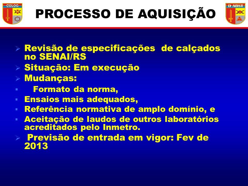 PROCESSO DE AQUISIÇÃO Revisão de especificações de calçados no SENAI/RS. Situação: Em execução. Mudanças: