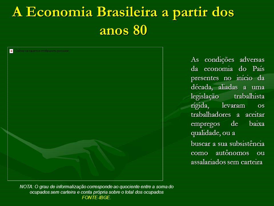 A Economia Brasileira a partir dos anos 80