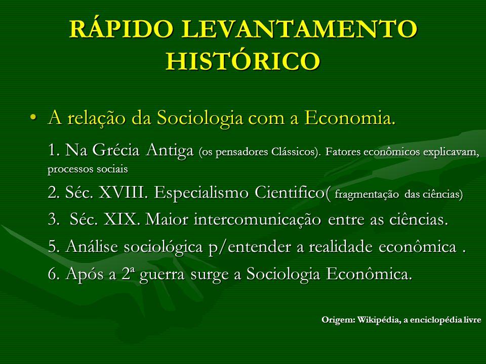RÁPIDO LEVANTAMENTO HISTÓRICO