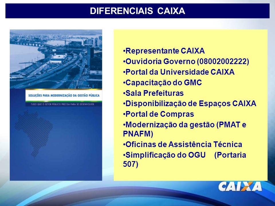 DIFERENCIAIS CAIXA Representante CAIXA Ouvidoria Governo (08002002222)