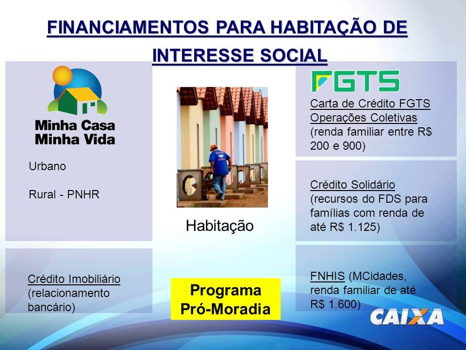 FINANCIAMENTOS PARA HABITAÇÃO DE INTERESSE SOCIAL