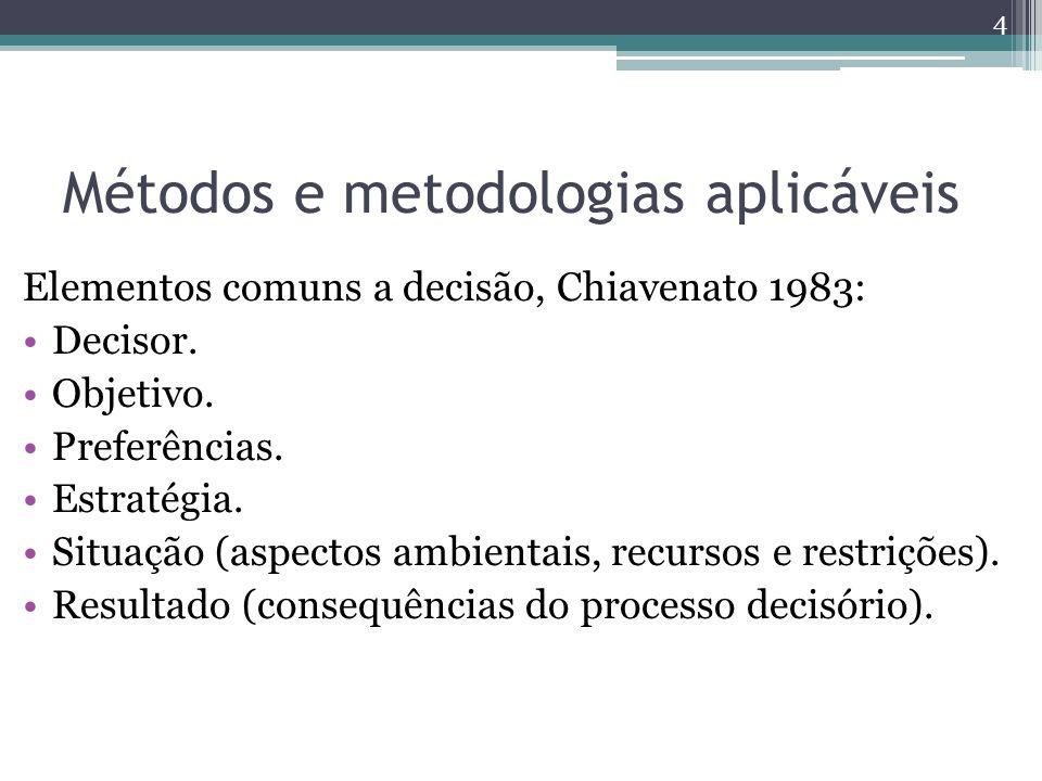 Métodos e metodologias aplicáveis
