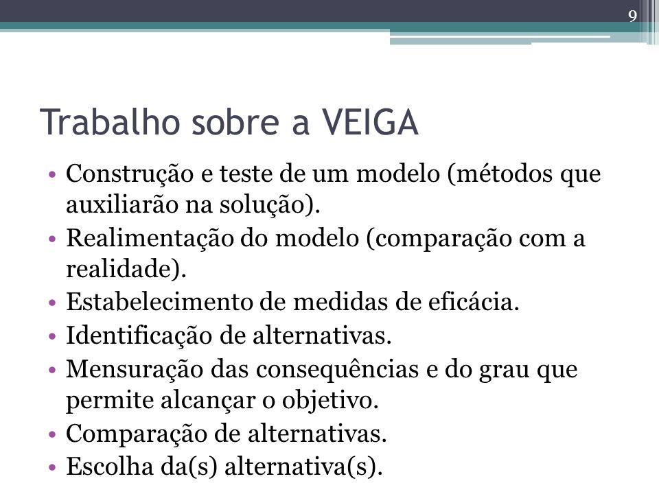 Trabalho sobre a VEIGAConstrução e teste de um modelo (métodos que auxiliarão na solução). Realimentação do modelo (comparação com a realidade).