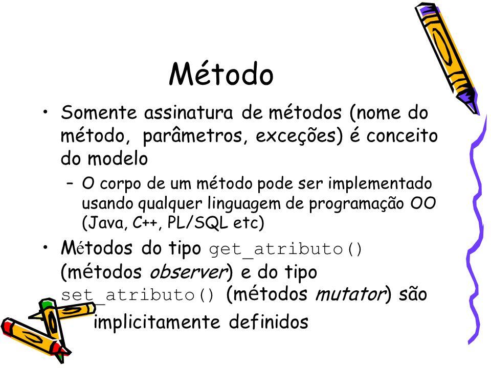 Método Somente assinatura de métodos (nome do método, parâmetros, exceções) é conceito do modelo.