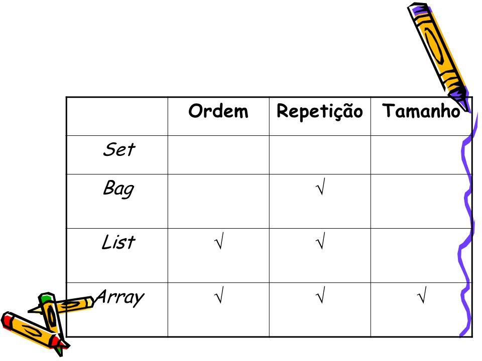 Ordem Repetição Tamanho Set Bag  List Array
