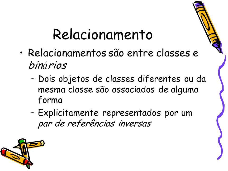 Relacionamento Relacionamentos são entre classes e binários