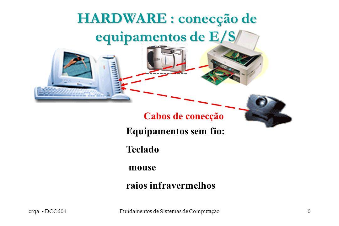 HARDWARE : conecção de equipamentos de E/S