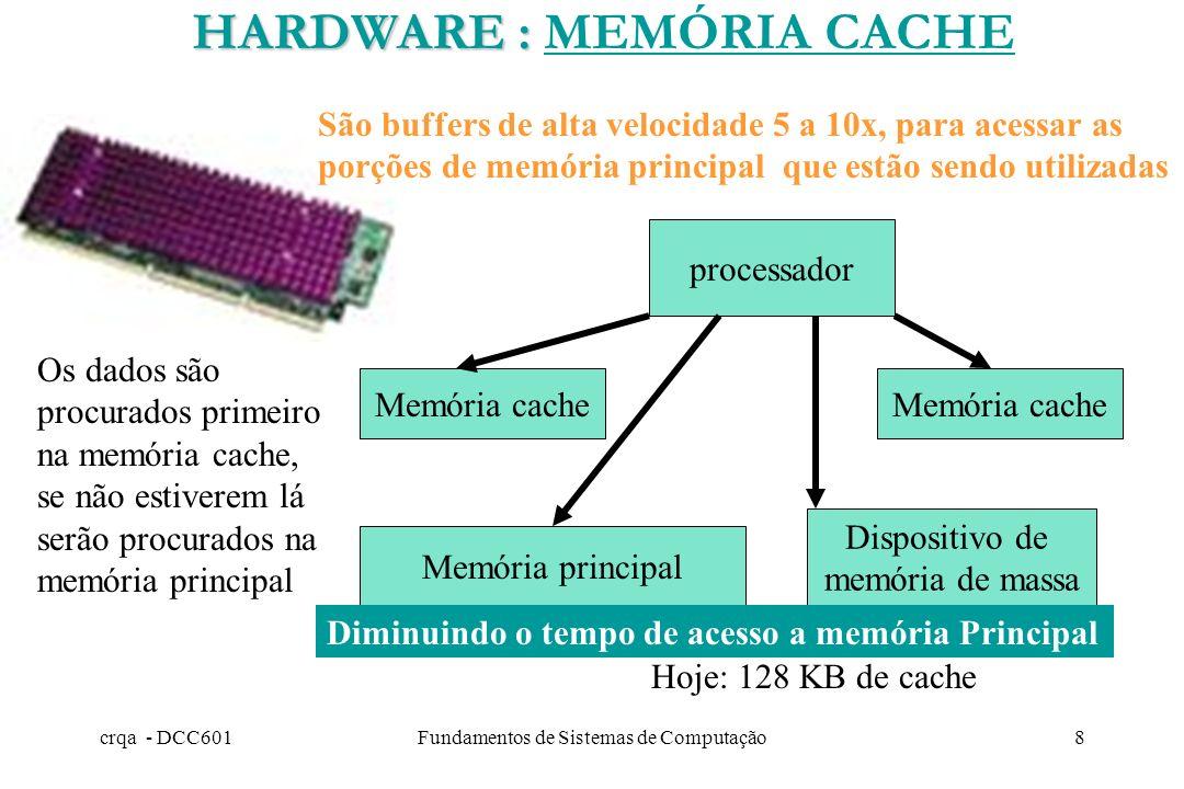 HARDWARE : MEMÓRIA CACHE