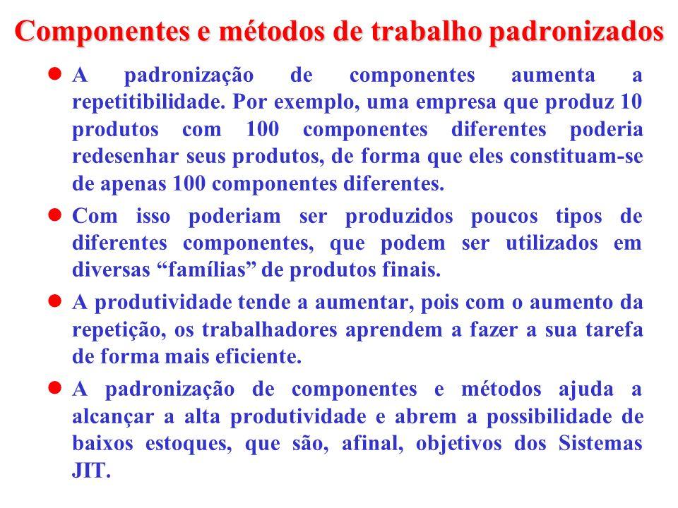 Componentes e métodos de trabalho padronizados