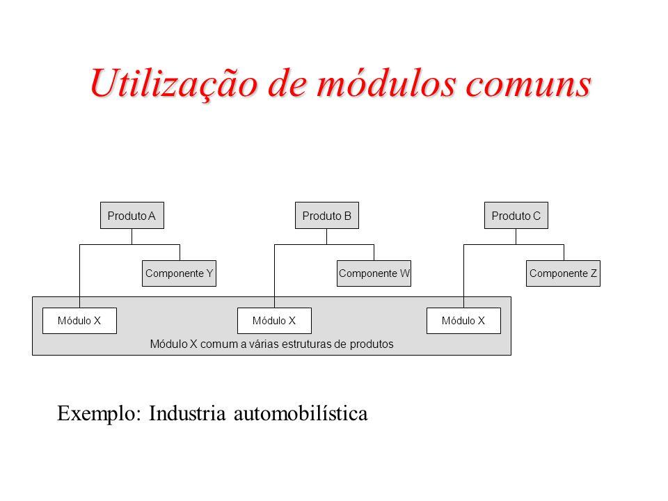 Utilização de módulos comuns