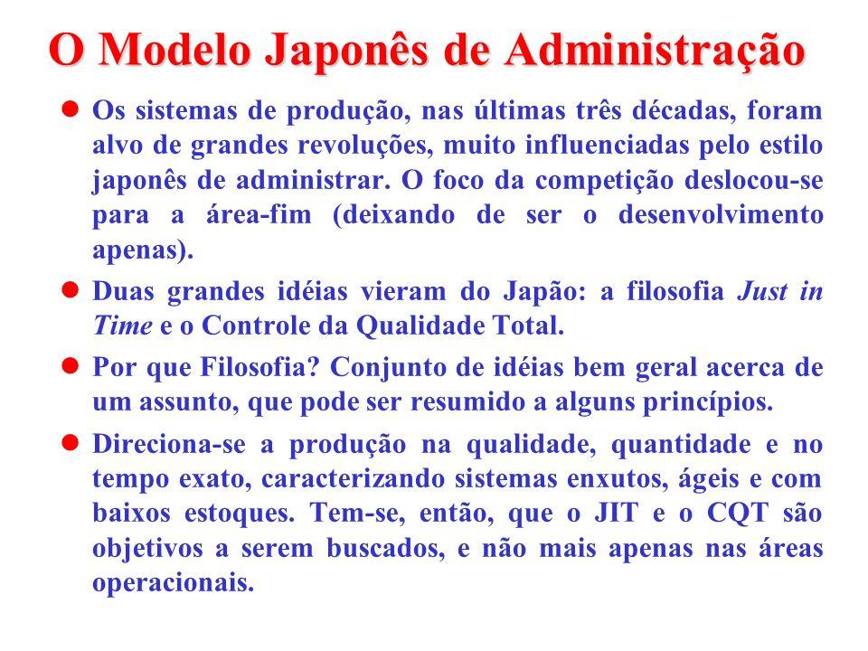 O Modelo Japonês de Administração