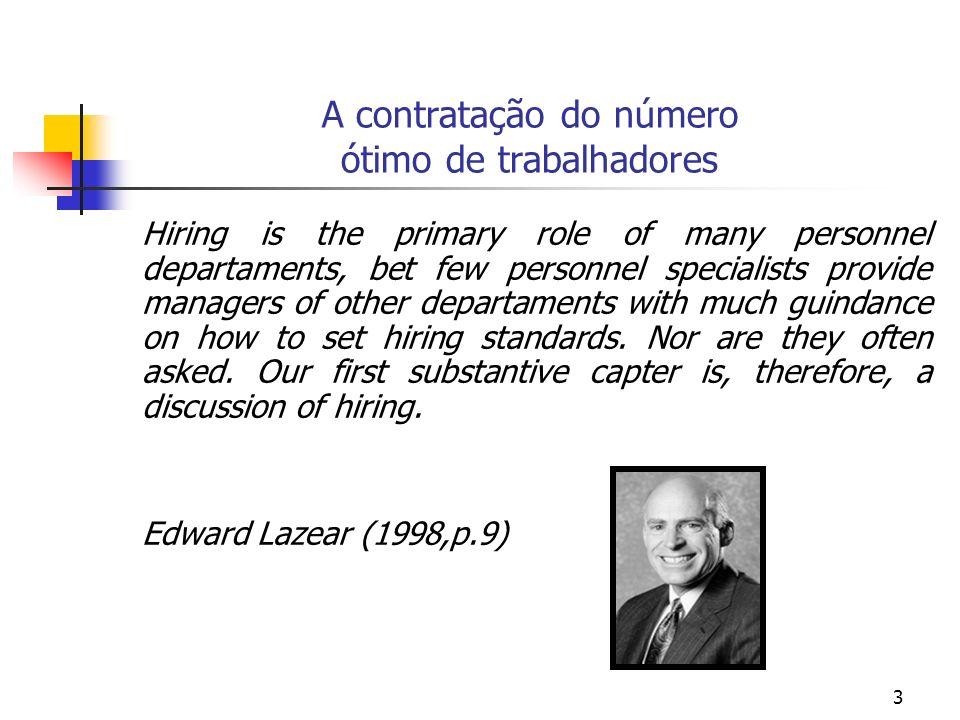 A contratação do número ótimo de trabalhadores