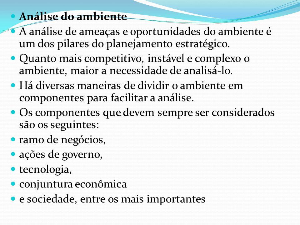 Análise do ambiente A análise de ameaças e oportunidades do ambiente é um dos pilares do planejamento estratégico.