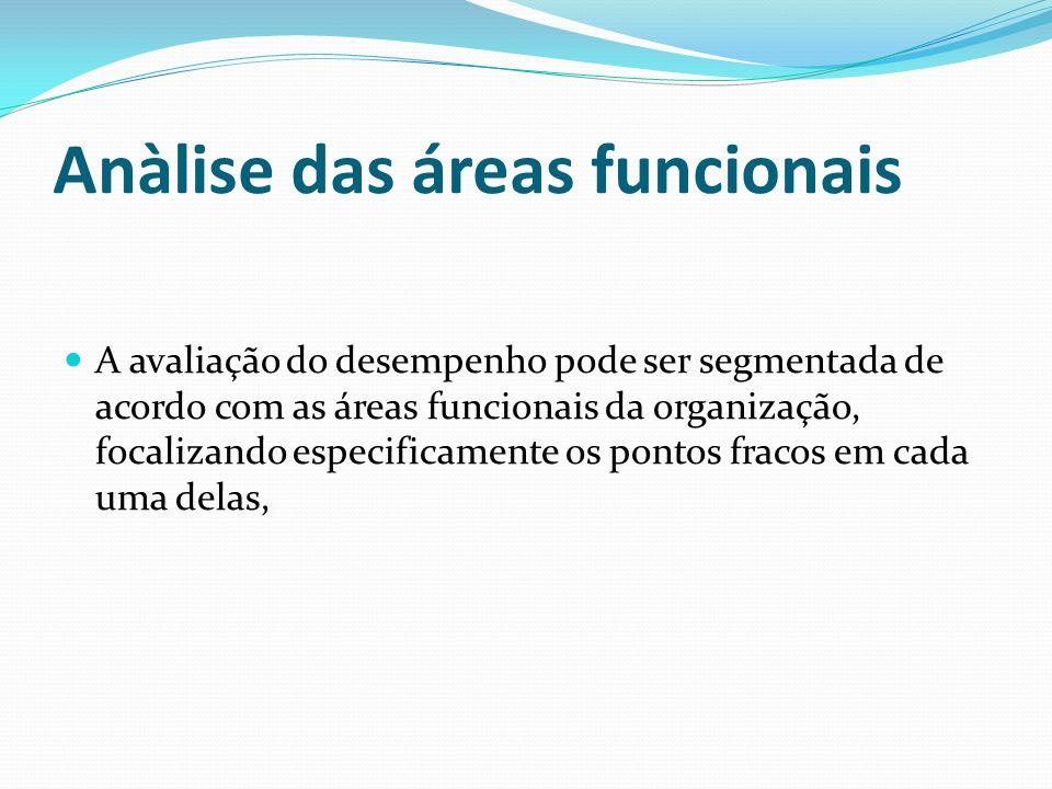 Anàlise das áreas funcionais