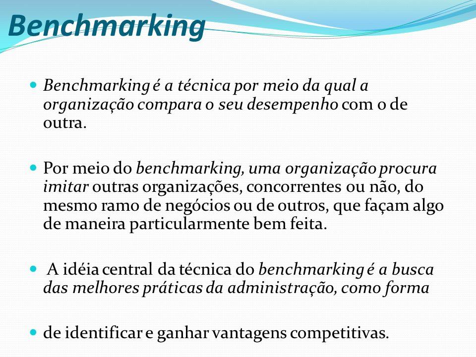 Benchmarking Benchmarking é a técnica por meio da qual a organização compara o seu desempenho com o de outra.