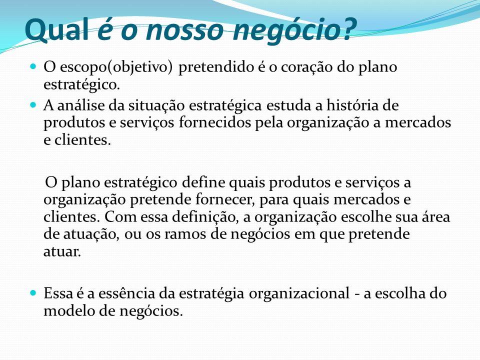 Qual é o nosso negócio O escopo(objetivo) pretendido é o coração do plano estratégico.