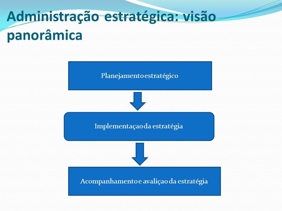 Administração estratégica: visão panorâmica
