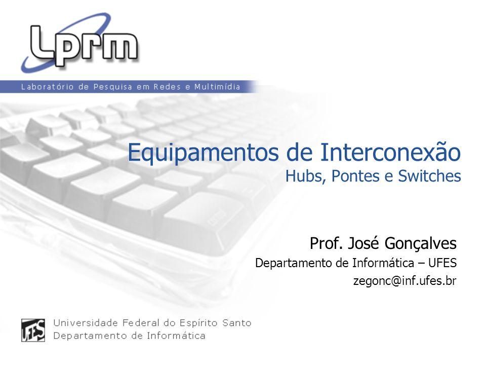 Equipamentos de Interconexão Hubs, Pontes e Switches