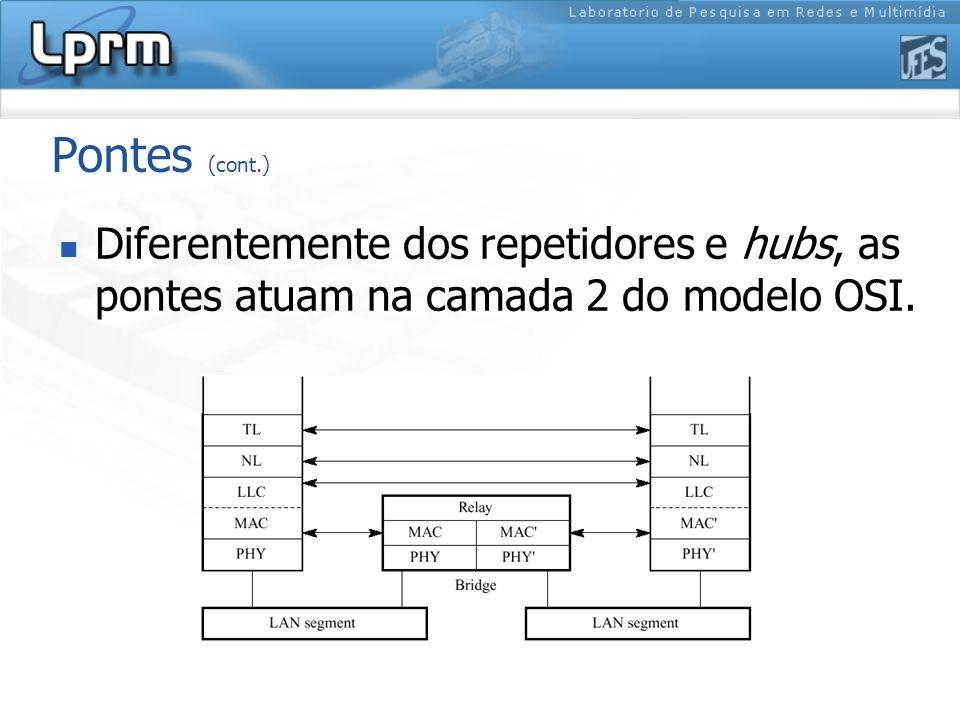 Pontes (cont.) Diferentemente dos repetidores e hubs, as pontes atuam na camada 2 do modelo OSI.