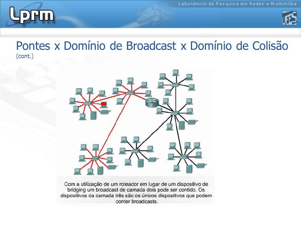 Pontes x Domínio de Broadcast x Domínio de Colisão (cont.)