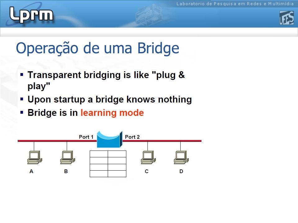 Operação de uma Bridge