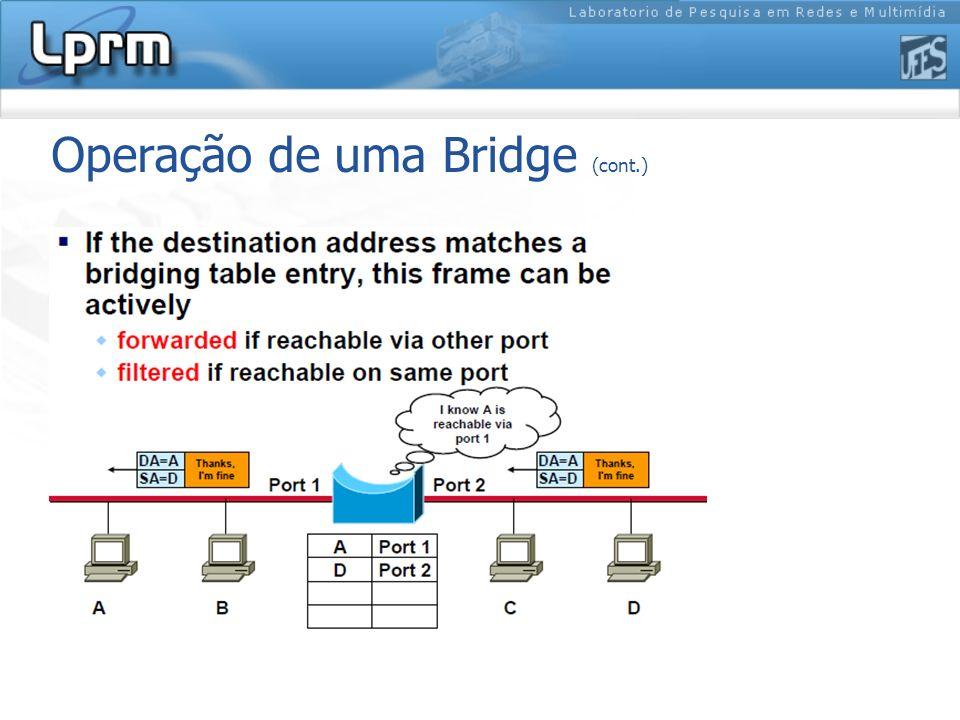 Operação de uma Bridge (cont.)