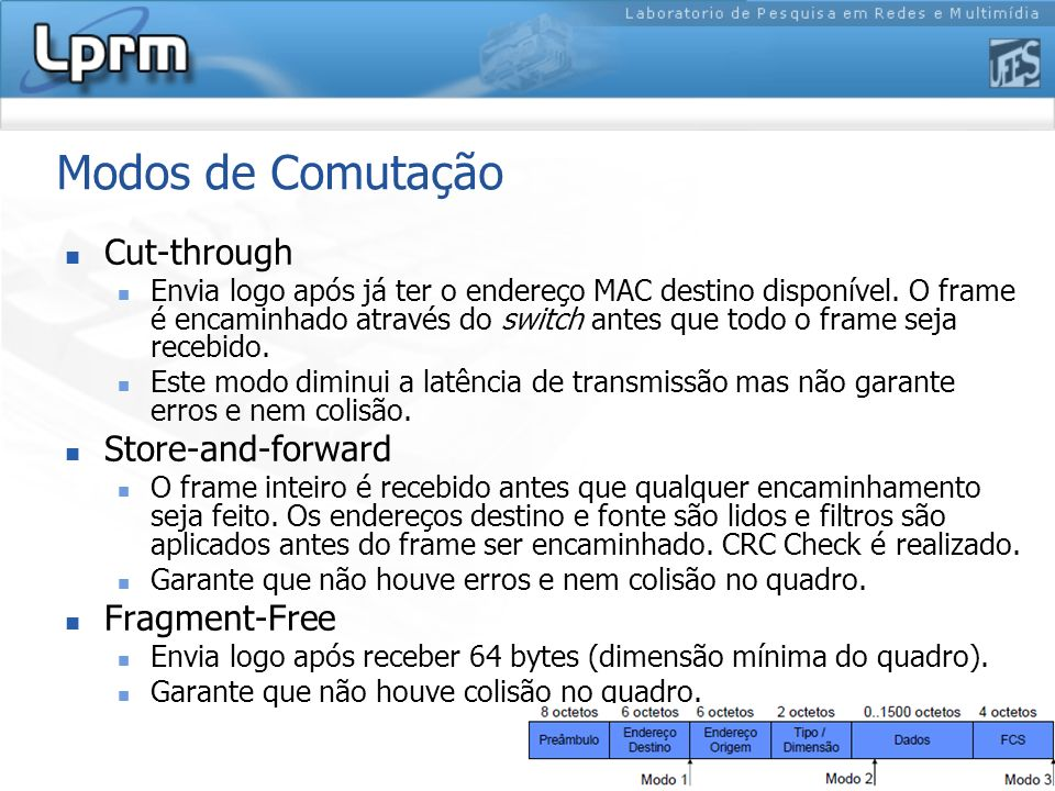 Modos de Comutação Cut-through Store-and-forward Fragment-Free