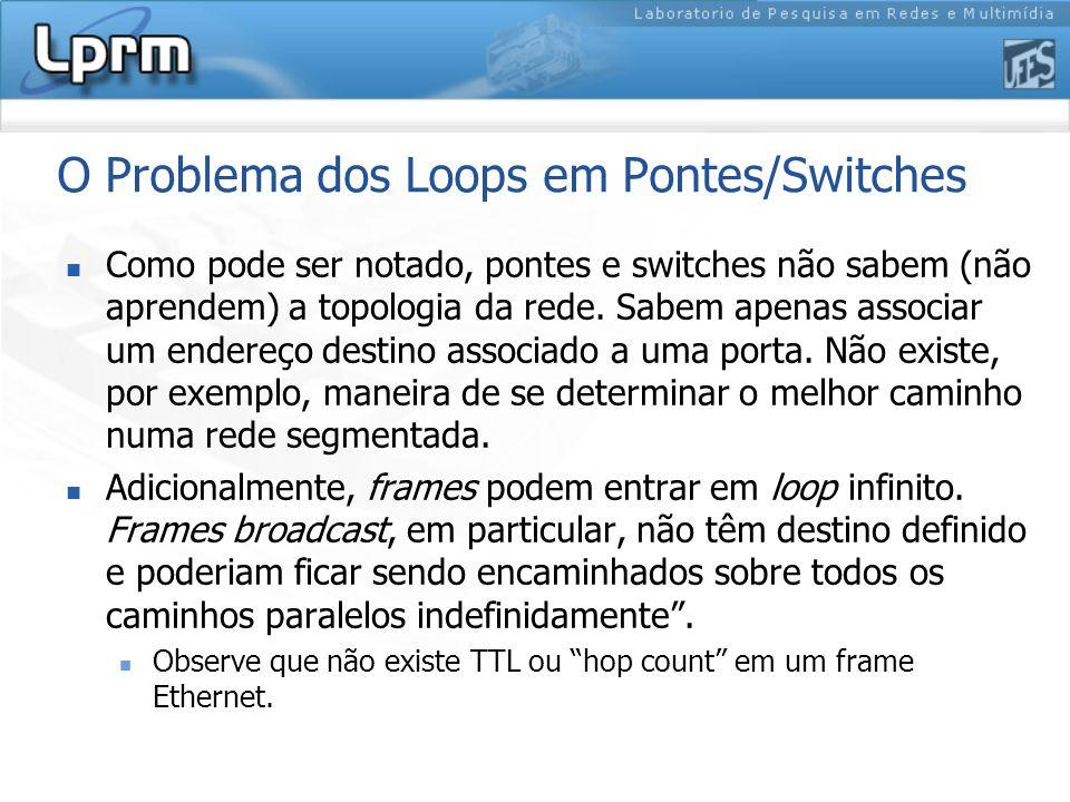 O Problema dos Loops em Pontes/Switches