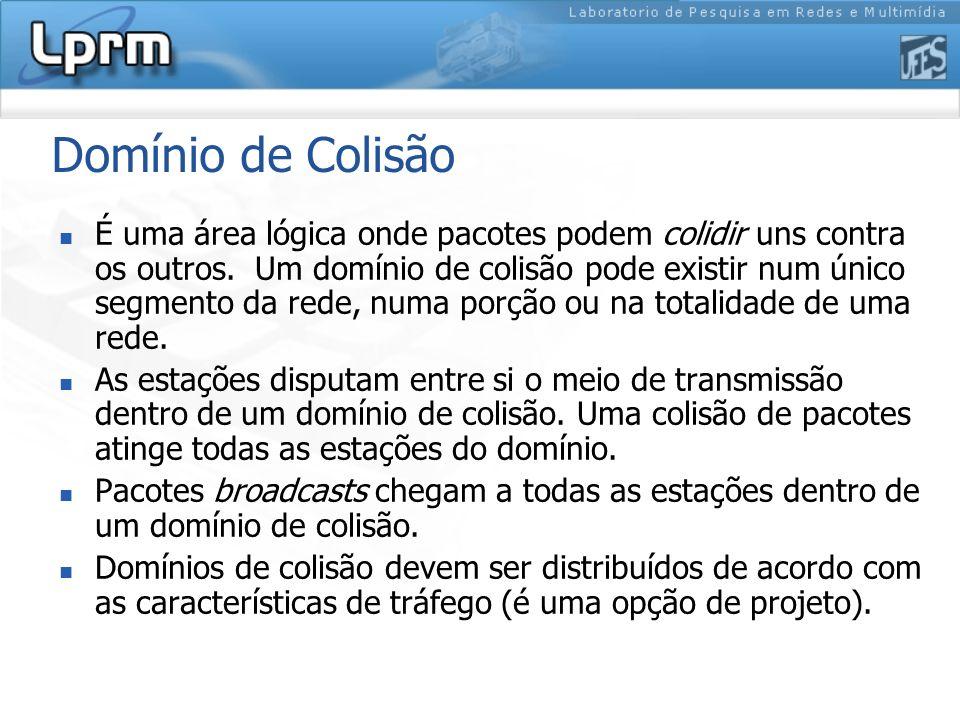 Domínio de Colisão