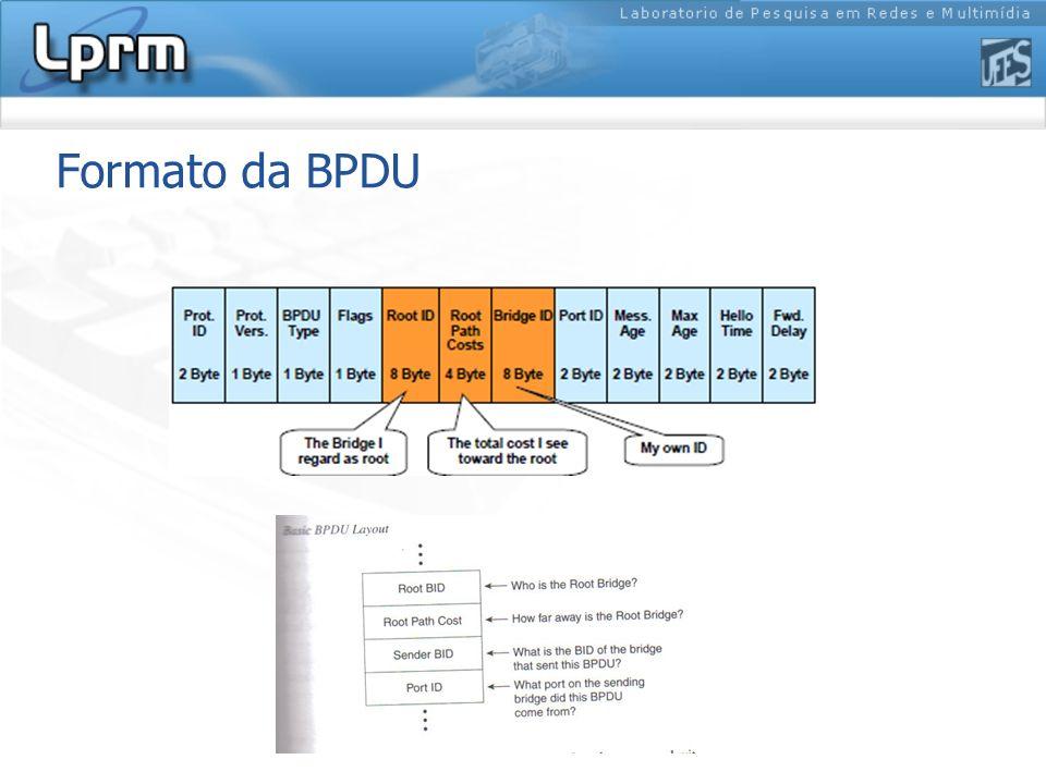 Formato da BPDU